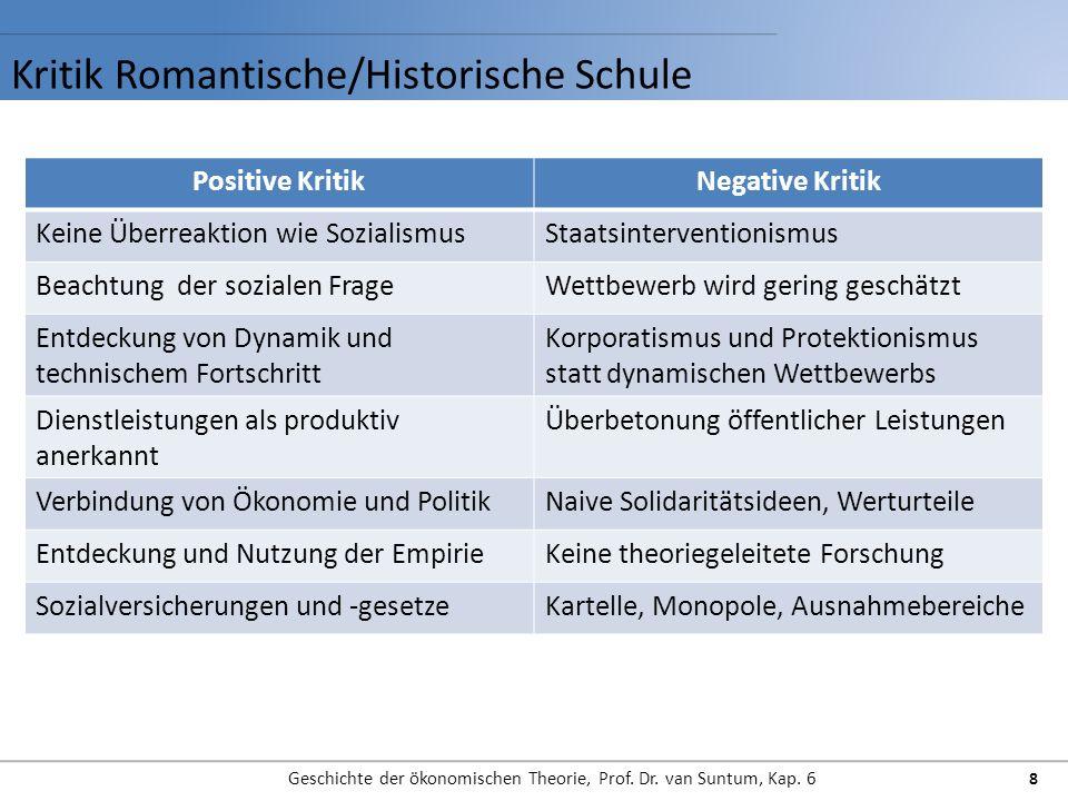 Kritik Romantische/Historische Schule Geschichte der ökonomischen Theorie, Prof. Dr. van Suntum, Kap. 6 8 Positive KritikNegative Kritik Keine Überrea
