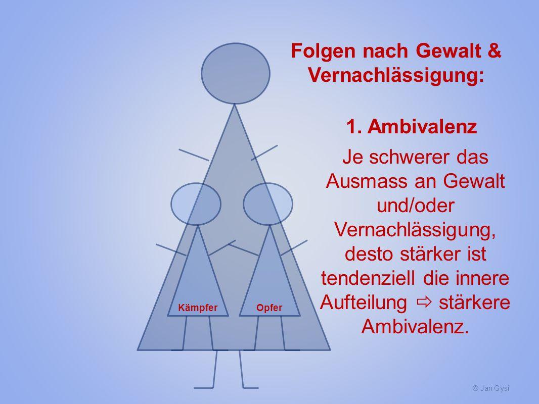 © Jan Gysi KämpferOpfer Folgen nach Gewalt & Vernachlässigung: 1. Ambivalenz Je schwerer das Ausmass an Gewalt und/oder Vernachlässigung, desto stärke