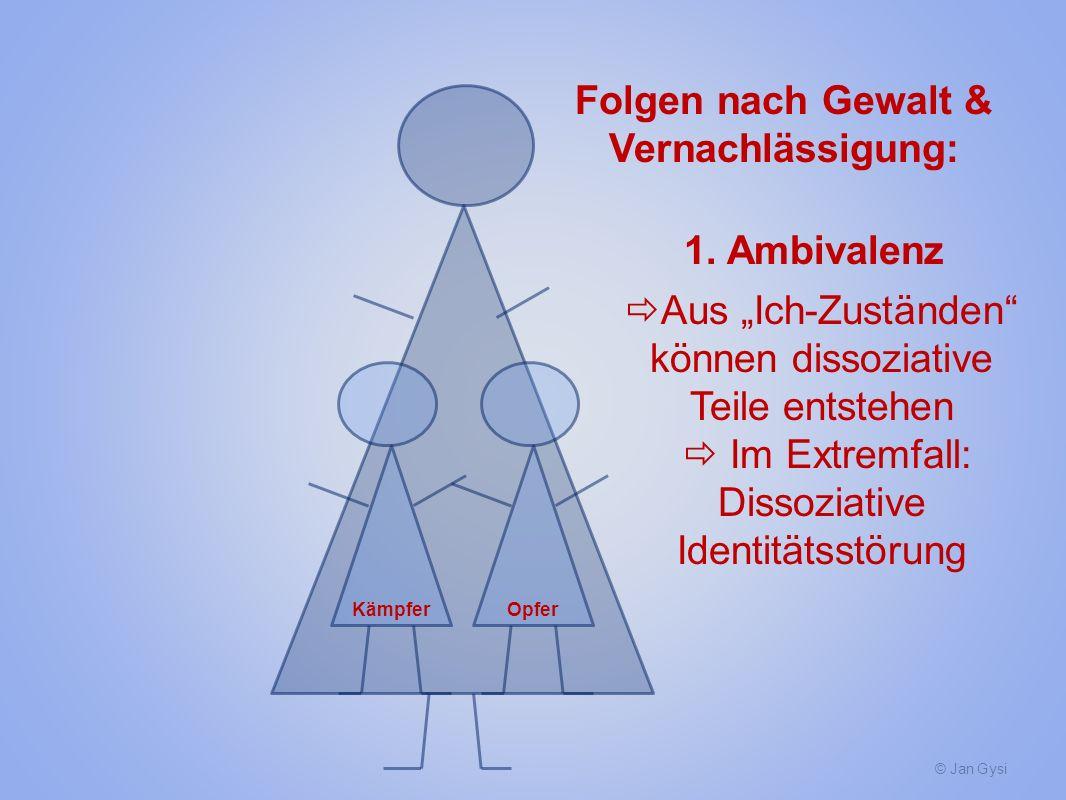 © Jan Gysi KämpferOpfer Folgen nach Gewalt & Vernachlässigung: 1. Ambivalenz Aus Ich-Zuständen können dissoziative Teile entstehen Im Extremfall: Diss