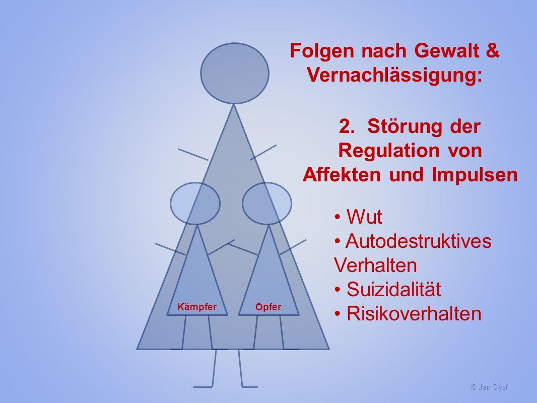© Jan Gysi KämpferOpfer Folgen nach Gewalt & Vernachlässigung: 2. Störung der Regulation von Affekten und Impulsen Wut Autodestruktives Verhalten Suiz