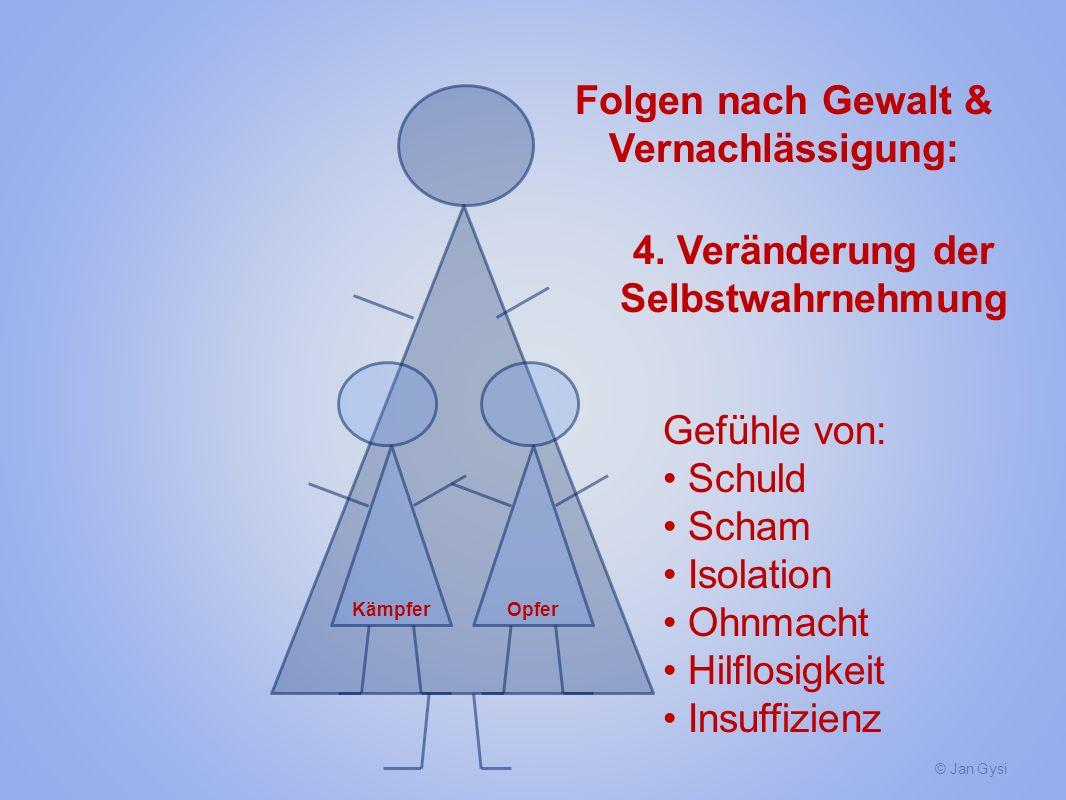 © Jan Gysi KämpferOpfer Folgen nach Gewalt & Vernachlässigung: 4. Veränderung der Selbstwahrnehmung Gefühle von: Schuld Scham Isolation Ohnmacht Hilfl