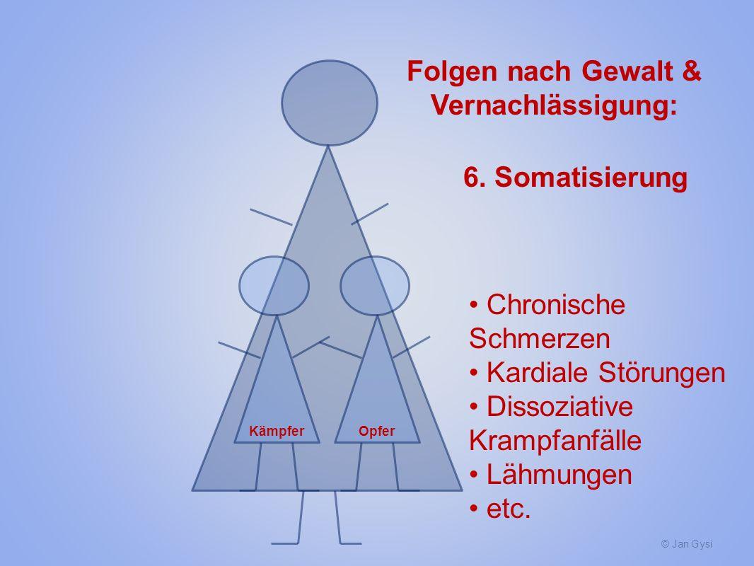 © Jan Gysi KämpferOpfer Folgen nach Gewalt & Vernachlässigung: 6. Somatisierung Chronische Schmerzen Kardiale Störungen Dissoziative Krampfanfälle Läh