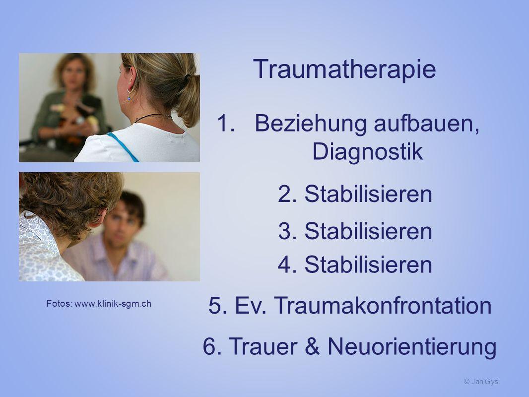 © Jan Gysi 1.Beziehung aufbauen, Diagnostik Traumatherapie Fotos: www.klinik-sgm.ch 2. Stabilisieren 3. Stabilisieren 4. Stabilisieren 5. Ev. Traumako