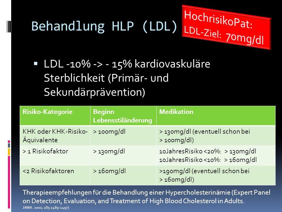 Behandlung HLP (LDL) LDL -10% -> - 15% kardiovaskuläre Sterblichkeit (Primär- und Sekundärprävention) Risiko-KategorieBeginn Lebensstiländerung Medika
