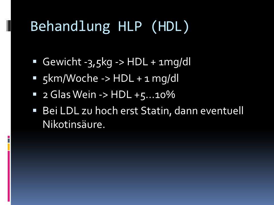 Behandlung HLP (HDL) Gewicht -3,5kg -> HDL + 1mg/dl 5km/Woche -> HDL + 1 mg/dl 2 Glas Wein -> HDL +5...10% Bei LDL zu hoch erst Statin, dann eventuell