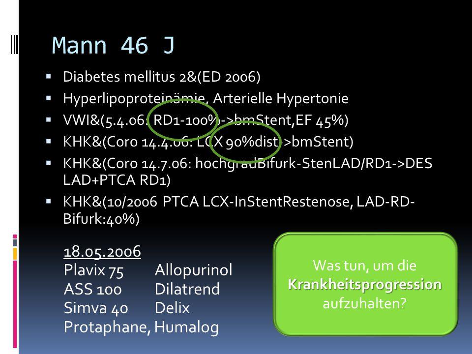 Mann 46 J Diabetes mellitus 2&(ED 2006) Hyperlipoproteinämie, Arterielle Hypertonie VWI&(5.4.06: RD1-100%->bmStent,EF 45%) KHK&(Coro 14.4.06: LCX 90%d