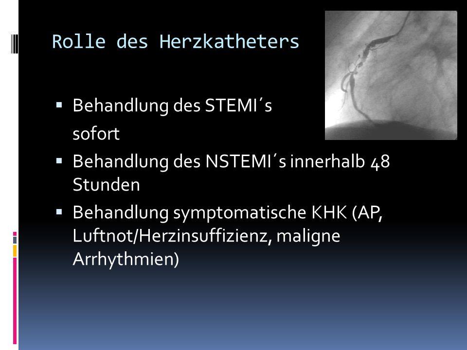 Rolle des Herzkatheters Behandlung des STEMI´s sofort Behandlung des NSTEMI´s innerhalb 48 Stunden Behandlung symptomatische KHK (AP, Luftnot/Herzinsu