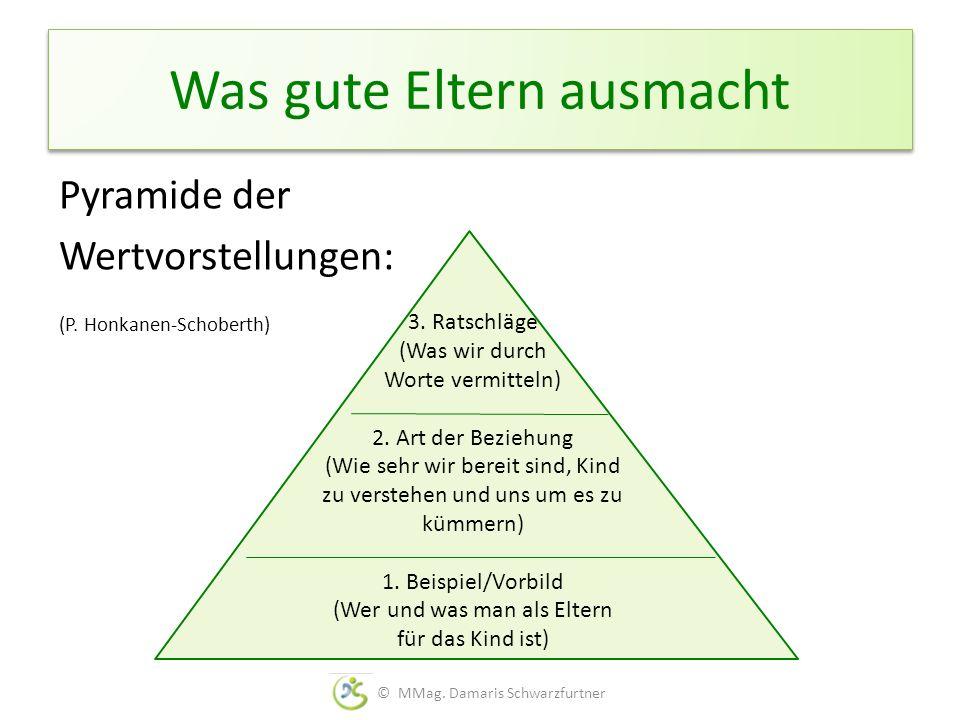 Was gute Eltern ausmacht Pyramide der Wertvorstellungen: (P. Honkanen-Schoberth) © MMag. Damaris Schwarzfurtner 3. Ratschläge (Was wir durch Worte ver