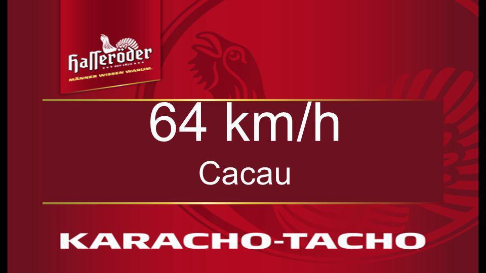 64 km/h Cacau