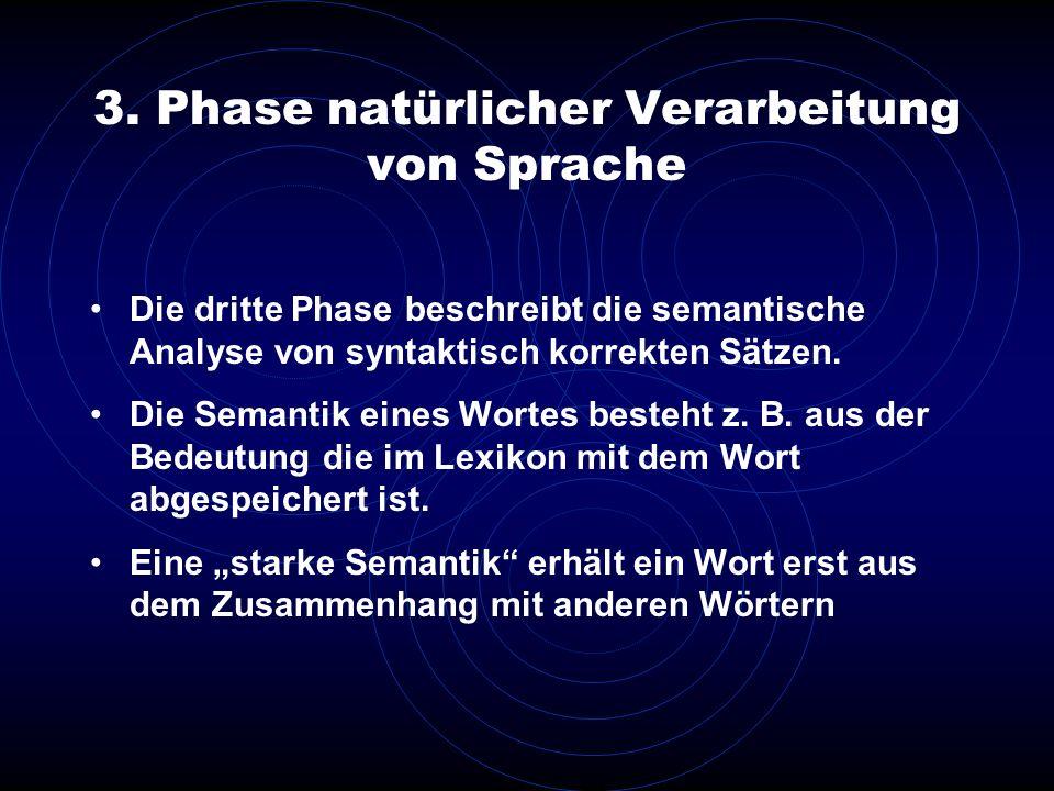 3. Phase natürlicher Verarbeitung von Sprache Die dritte Phase beschreibt die semantische Analyse von syntaktisch korrekten Sätzen. Die Semantik eines
