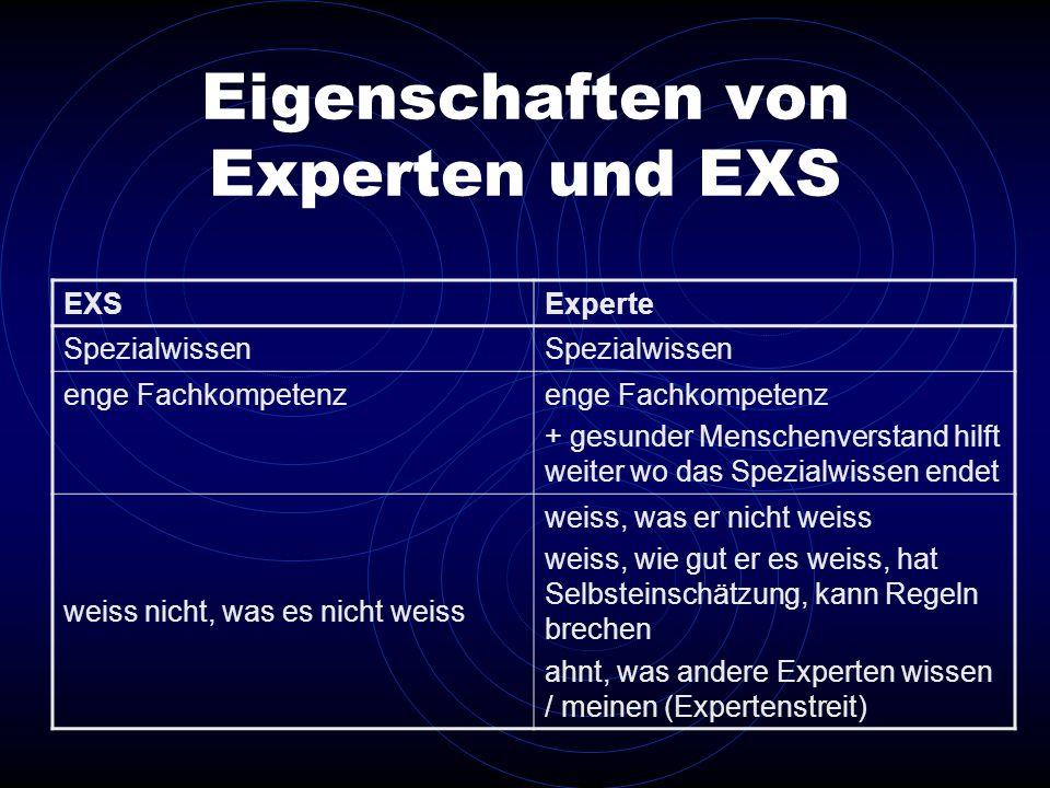 Eigenschaften von Experten und EXS EXSExperte Spezialwissen enge Fachkompetenz + gesunder Menschenverstand hilft weiter wo das Spezialwissen endet wei