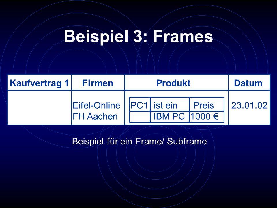 Beispiel 3: Frames Kaufvertrag 1 Firmen Produkt Datum Eifel-Online PC1 ist ein Preis23.01.02 FH Aachen IBM PC 1000 Beispiel für ein Frame/ Subframe