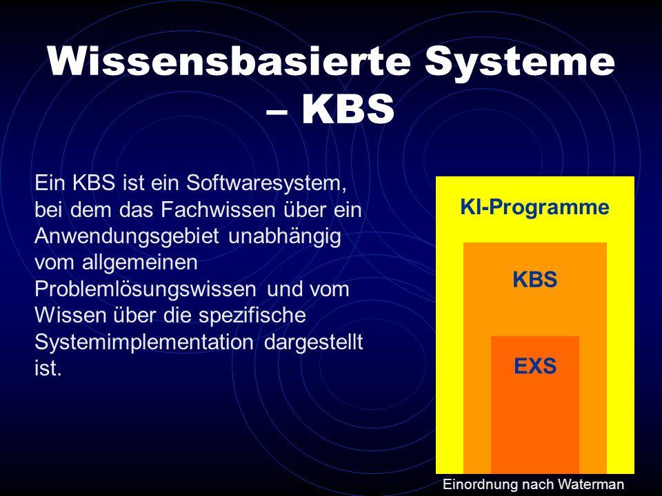 KI-Programme KBS Ein KBS ist ein Softwaresystem, bei dem das Fachwissen über ein Anwendungsgebiet unabhängig vom allgemeinen Problemlösungswissen und