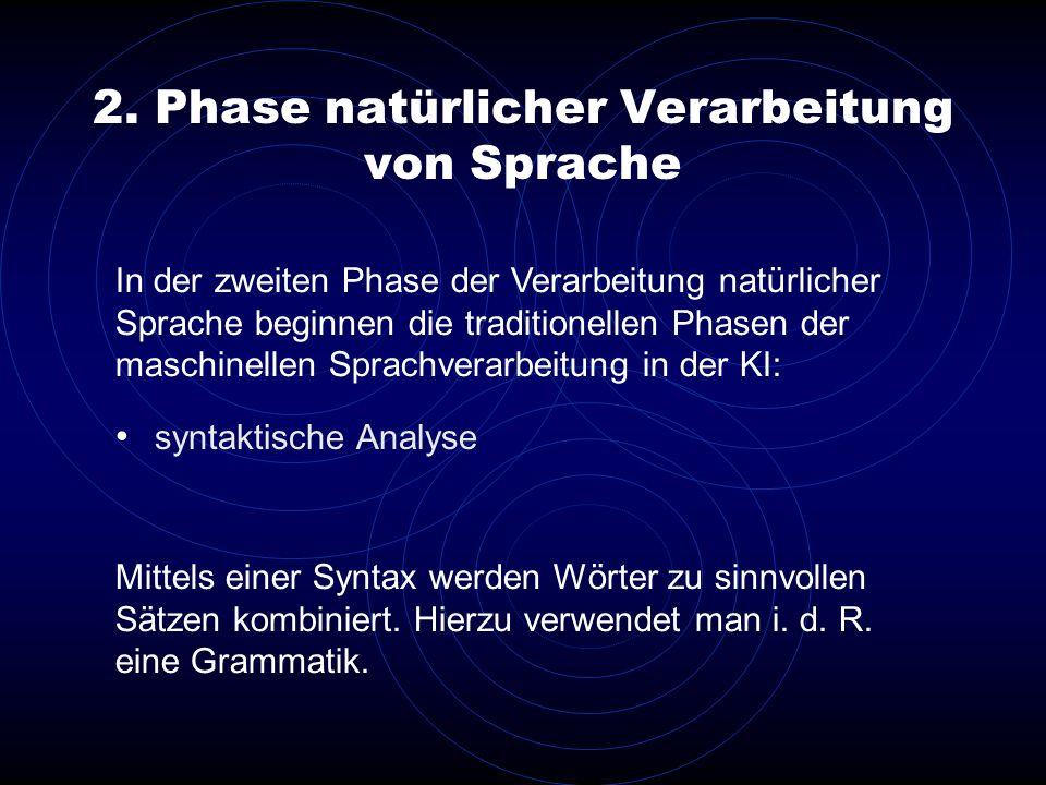 2. Phase natürlicher Verarbeitung von Sprache syntaktische Analyse In der zweiten Phase der Verarbeitung natürlicher Sprache beginnen die traditionell