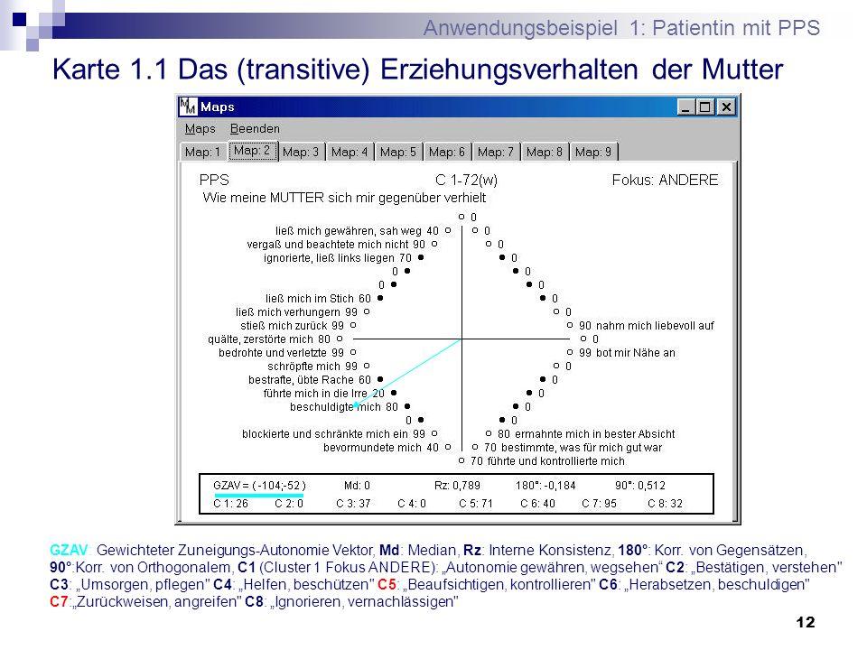 12 Karte 1.1 Das (transitive) Erziehungsverhalten der Mutter Anwendungsbeispiel 1: Patientin mit PPS GZAV: Gewichteter Zuneigungs-Autonomie Vektor, Md