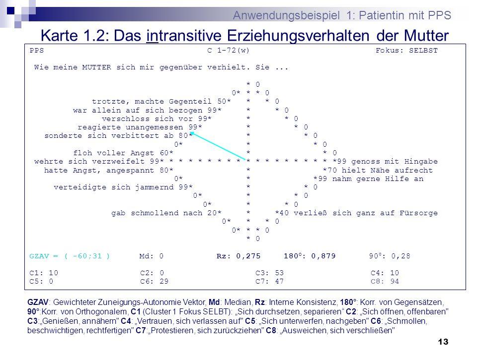 13 Karte 1.2: Das intransitive Erziehungsverhalten der Mutter PPS C 1-72(w) Fokus: SELBST Wie meine MUTTER sich mir gegenüber verhielt. Sie... * 0 0*