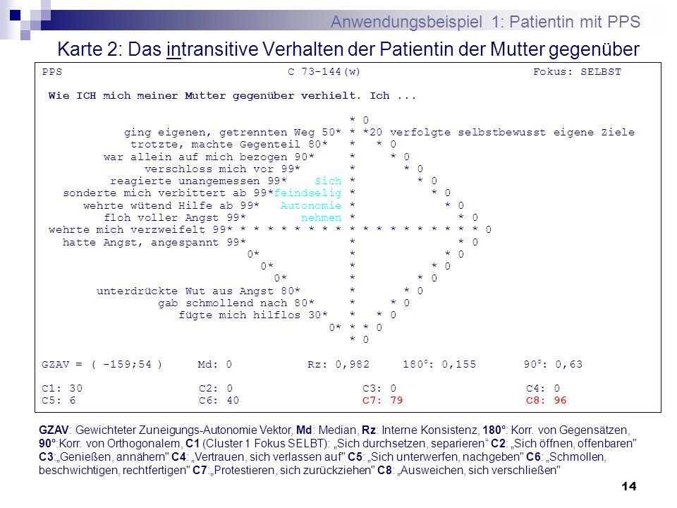 14 Karte 2: Das intransitive Verhalten der Patientin der Mutter gegenüber PPS C 73-144(w) Fokus: SELBST Wie ICH mich meiner Mutter gegenüber verhielt.