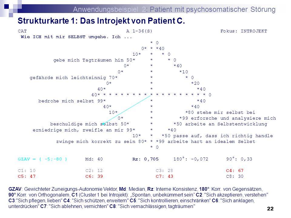 22 Strukturkarte 1: Das Introjekt von Patient C. CAT A 1-36(S) Fokus: INTROJEKT Wie ICH mit mir SELBST umgehe. Ich... * 0 0* * *40 10* * * 0 gebe mich