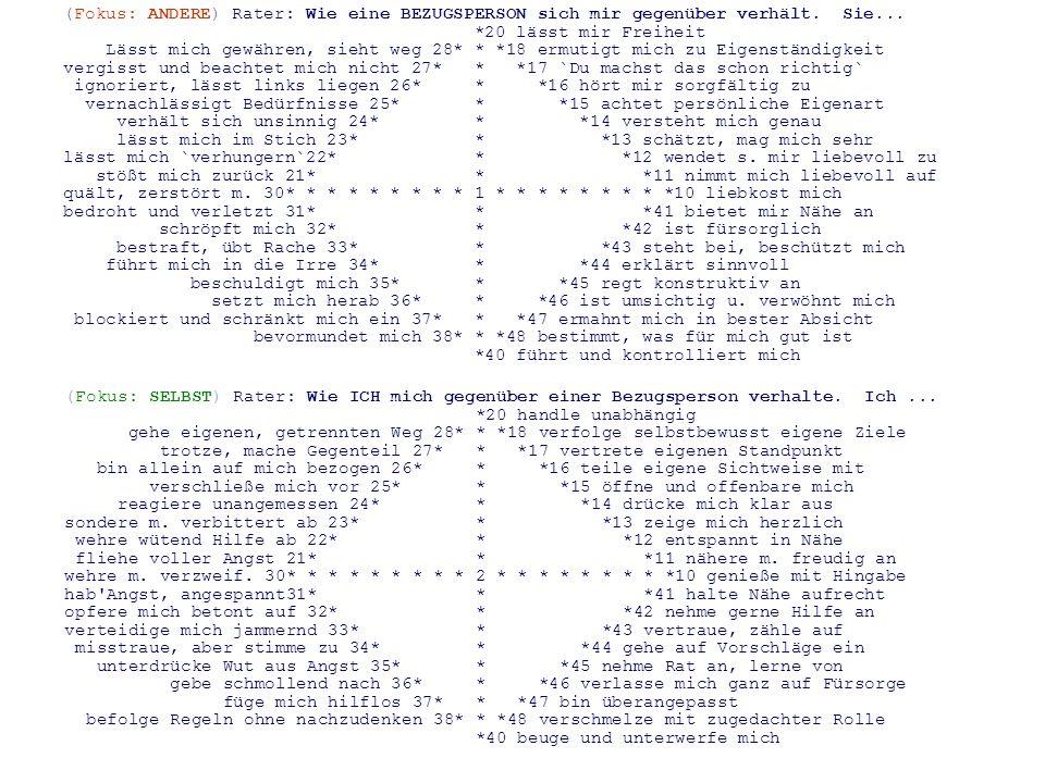 8 GZAV: Gewichteter Zuneigungs-Autonomie Vektor, Md: Median, Rz: Interne Konsistenz, 180°: Korr.