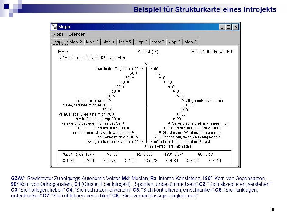 9 Zusammenfassung Die SASB-Methodik ermöglicht die Erfassung sozialer Interaktionen auf drei Ebenen.