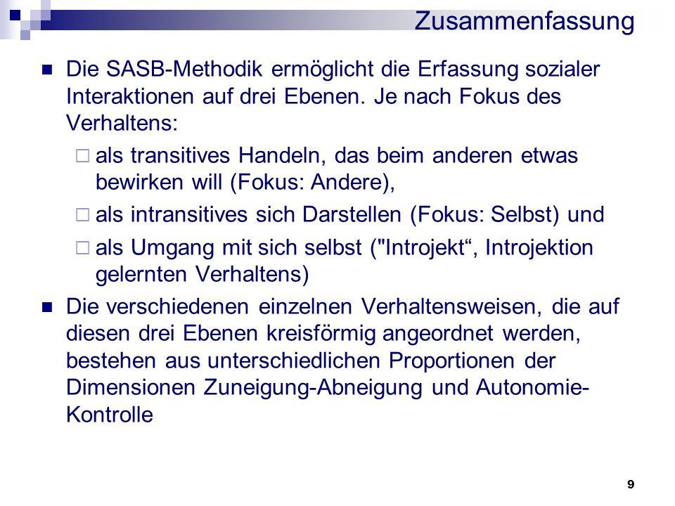 9 Zusammenfassung Die SASB-Methodik ermöglicht die Erfassung sozialer Interaktionen auf drei Ebenen. Je nach Fokus des Verhaltens: als transitives Han