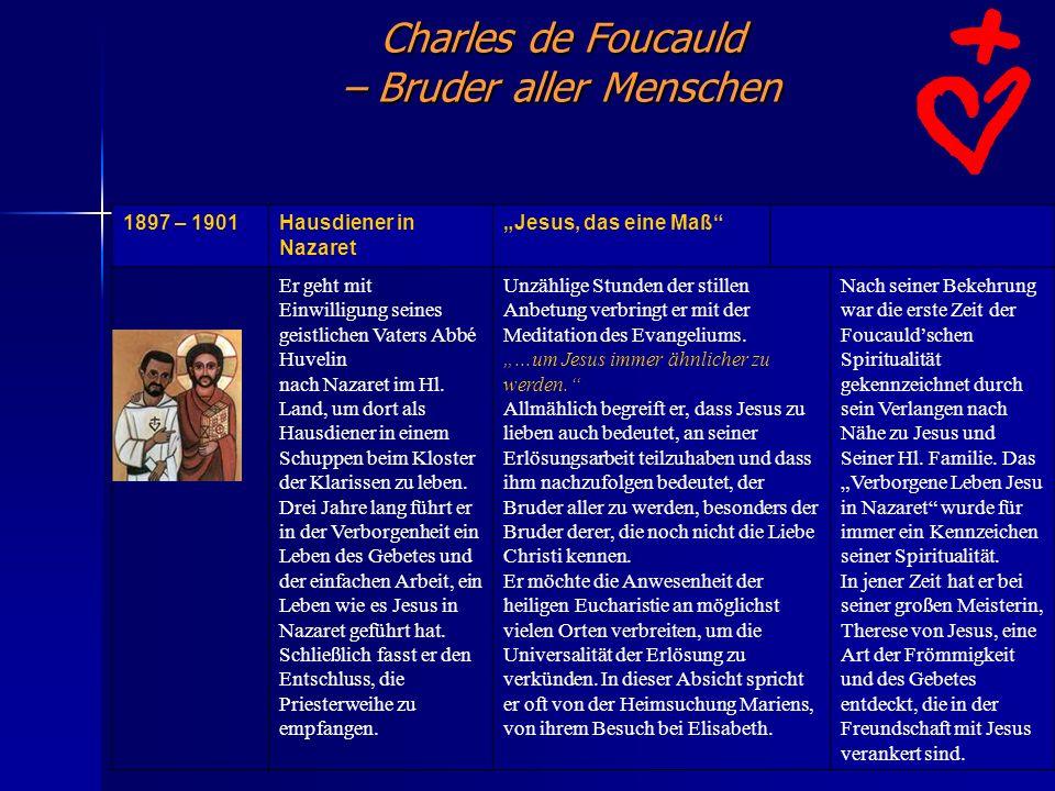 Charles de Foucauld – Bruder aller Menschen 1897 – 1901Hausdiener in Nazaret Jesus, das eine Maß Er geht mit Einwilligung seines geistlichen Vaters Ab