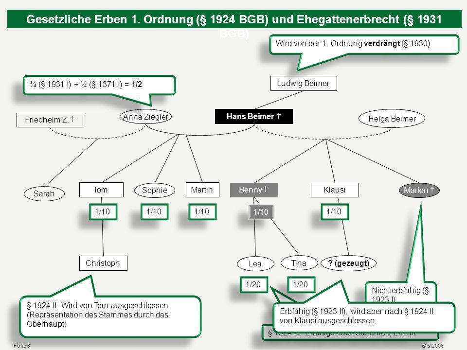 § 1924 III: Erbfolge nach Stämmen, Eintritt Hans Beimer Anna Ziegler Helga Beimer Benny Lea Klausi Marion Friedhelm Z.