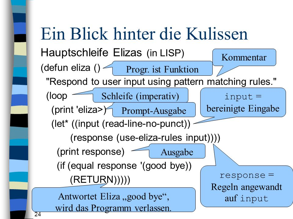 24 Ein Blick hinter die Kulissen Hauptschleife Elizas (in LISP) (defun eliza () Respond to user input using pattern matching rules. (loop (print eliza>) (let* ((input (read-line-no-punct)) (response (use-eliza-rules input)))) (print response) (if (equal response (good bye)) (RETURN))))) Progr.