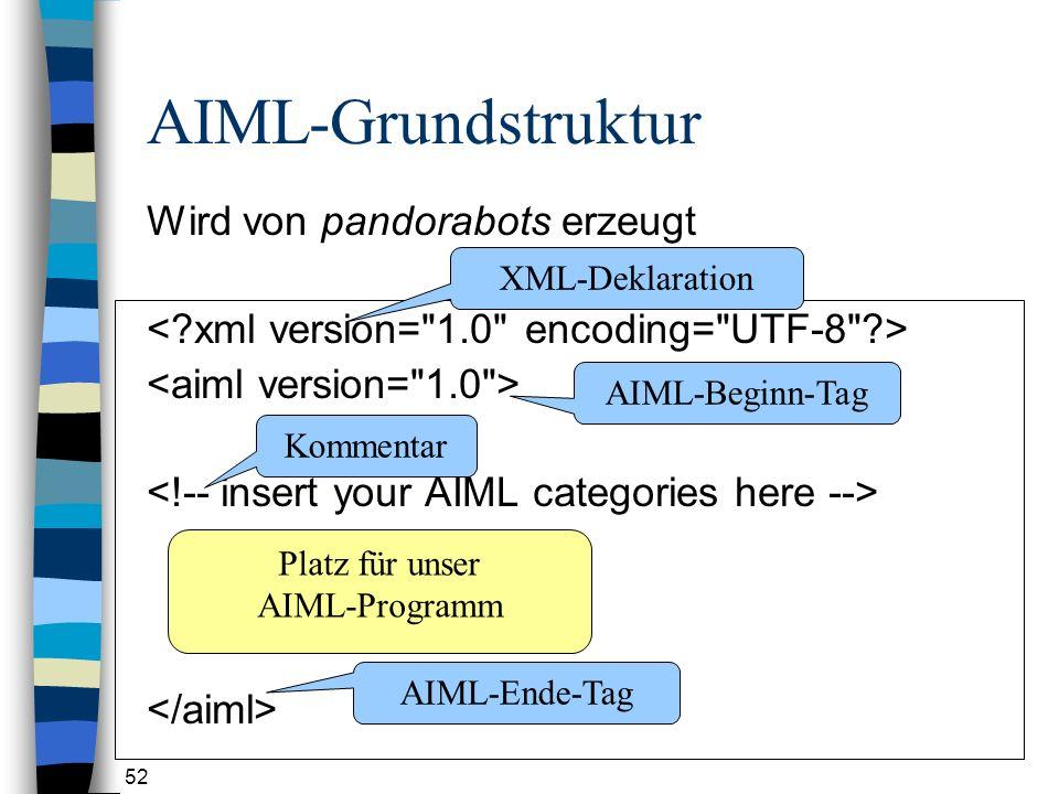 52 AIML-Grundstruktur Wird von pandorabots erzeugt Kommentar Platz für unser AIML-Programm AIML-Beginn-Tag AIML-Ende-Tag XML-Deklaration