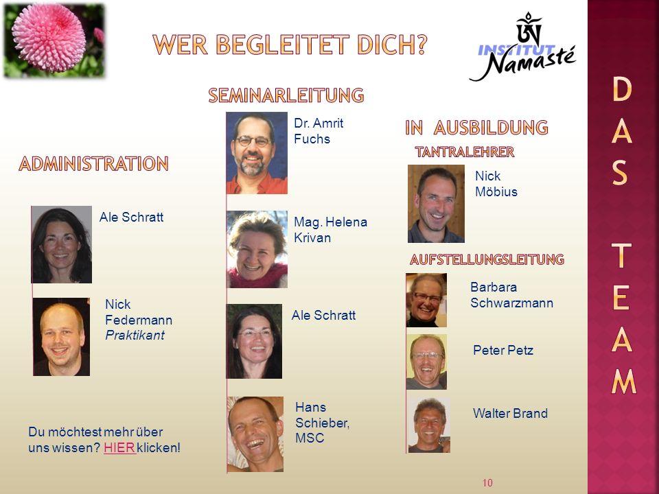10 Ale Schratt Nick Möbius Dr. Amrit Fuchs Nick Federmann Praktikant Mag. Helena Krivan Ale Schratt Hans Schieber, MSC Du möchtest mehr über uns wisse