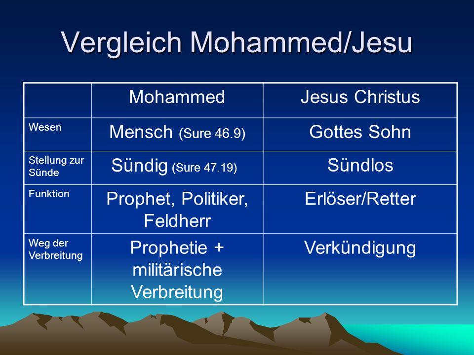 Vergleich Mohammed/Jesu MohammedJesus Christus Wesen Mensch (Sure 46.9) Gottes Sohn Stellung zur Sünde Sündlos Funktion Prophet, Politiker, Feldherr E