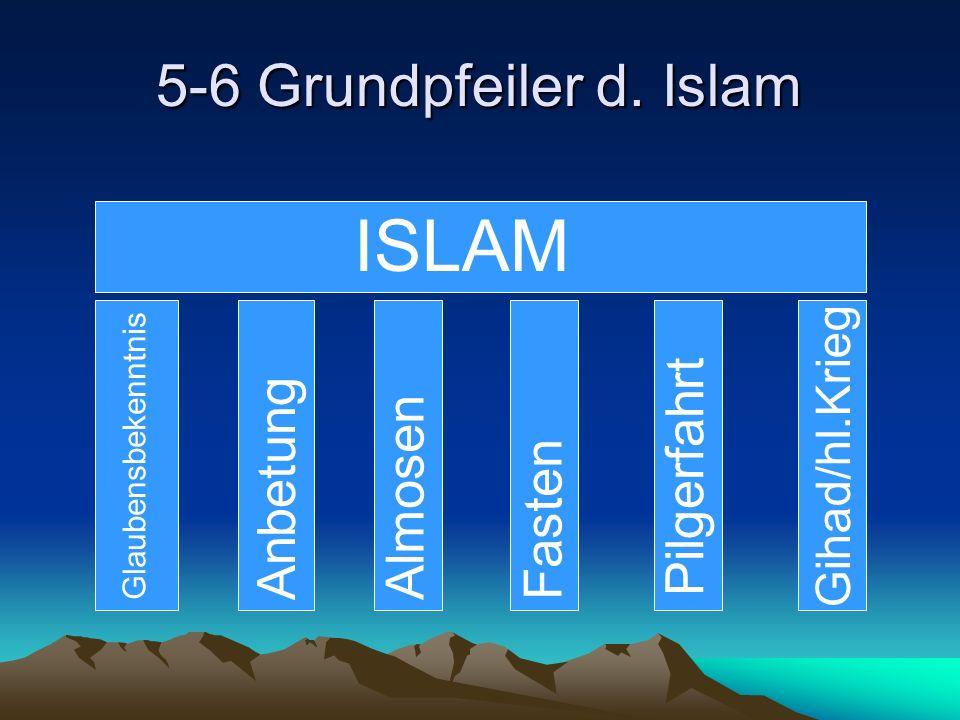 5-6 Grundpfeiler d. Islam Glaubensbekenntnis Anbetung AlmosenFasten Pilgerfahrt ISLAM G i h a d / h l. K r i e g