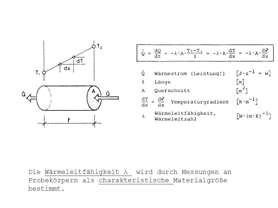 Die Wärmeleitfähigkeit λ wird durch Messungen an Probekörpern als charakteristische Materialgröße bestimmt.