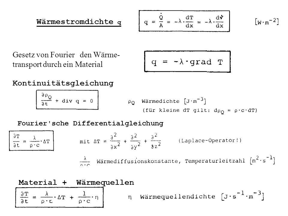 Gesetz von Fourier den Wärme- transport durch ein Material Wärmestromdichte q Kontinuitätsgleichung Fourier sche Differentialgleichung Material + Wärmequellen
