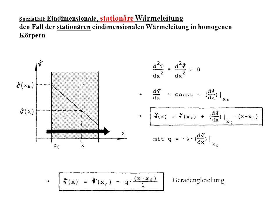 Spezialfall: Eindimensionale, stationäre Wärmeleitung den Fall der stationären eindimensionalen Wärmeleitung in homogenen Körpern Geradengleichung