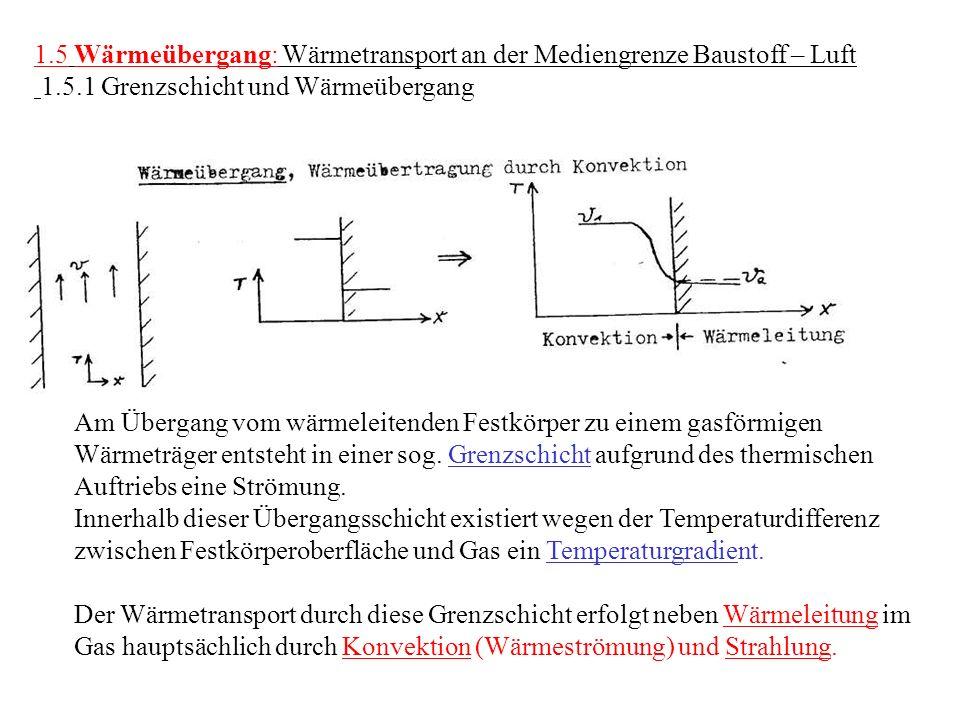 1.5 Wärmeübergang: Wärmetransport an der Mediengrenze Baustoff – Luft 1.5.1 Grenzschicht und Wärmeübergang Am Übergang vom wärmeleitenden Festkörper zu einem gasförmigen Wärmeträger entsteht in einer sog.