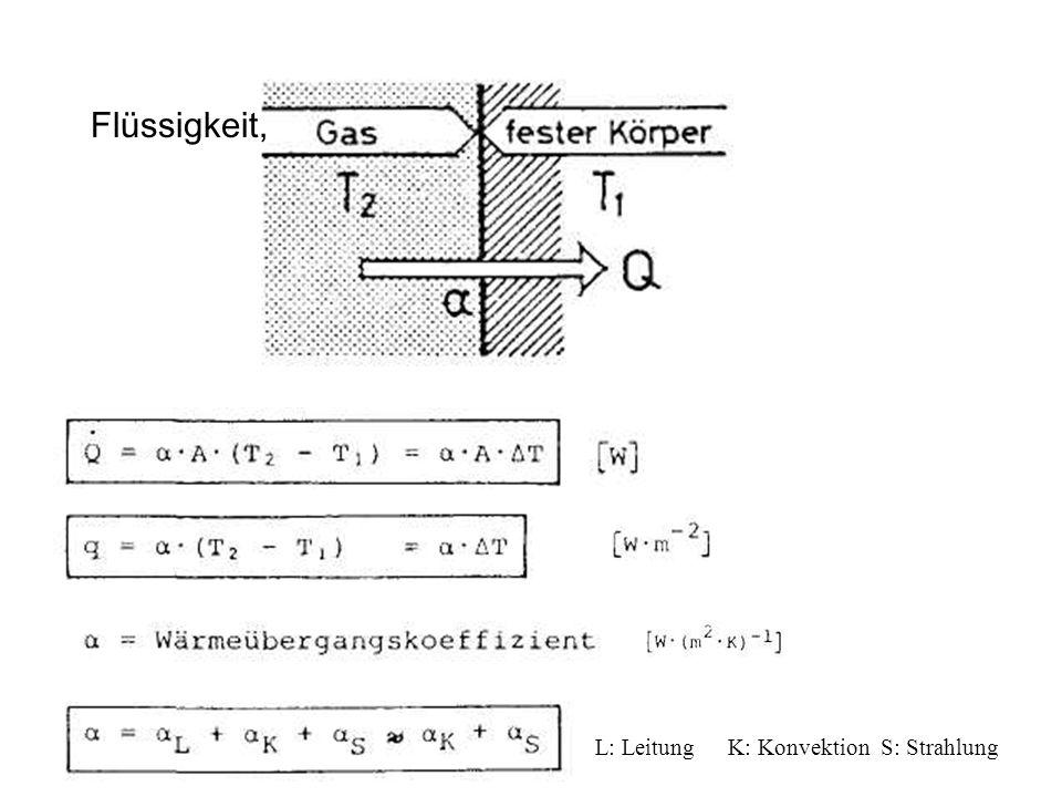 L: LeitungK: Konvektion S: Strahlung Flüssigkeit,