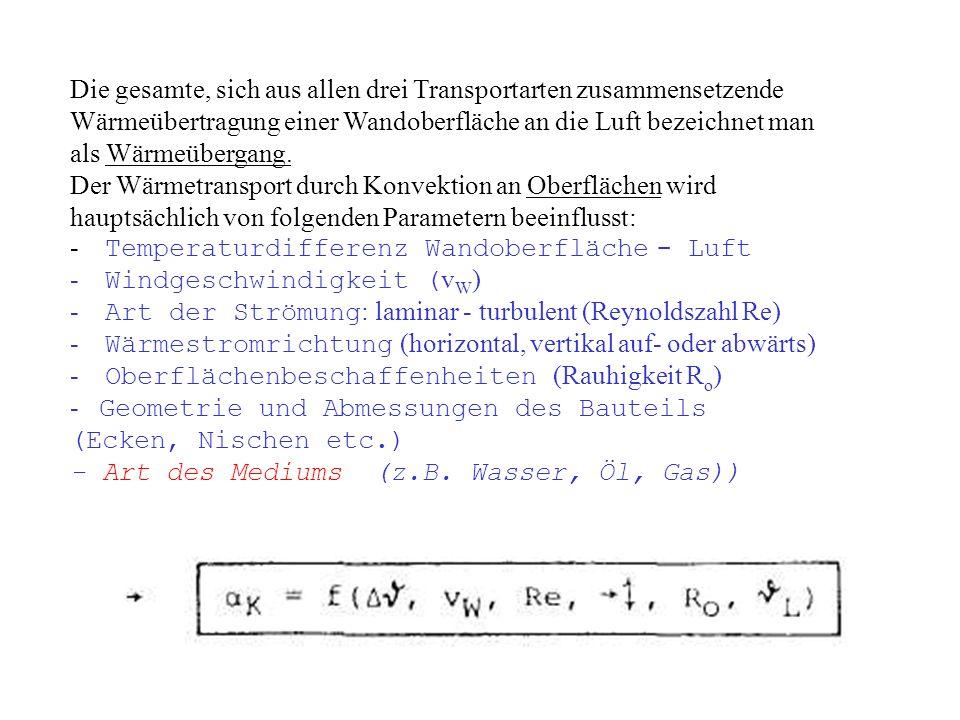 Die gesamte, sich aus allen drei Transportarten zusammensetzende Wärmeübertragung einer Wandoberfläche an die Luft bezeichnet man als Wärmeübergang.