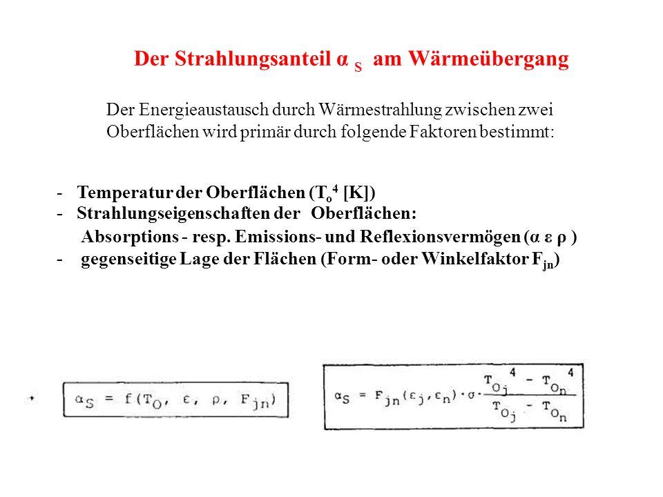 - Temperatur der Oberflächen (T o 4 [K]) - Strahlungseigenschaften der Oberflächen: Absorptions - resp.