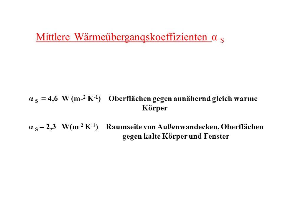 Mittlere Wärmeüberganqskoeffizienten α S α S = 4,6 W (m- 2 K -1 ) Oberflächen gegen annähernd gleich warme Körper α S = 2,3 W(m -2 K -1 ) Raumseite von Außenwandecken, Oberflächen gegen kalte Körper und Fenster
