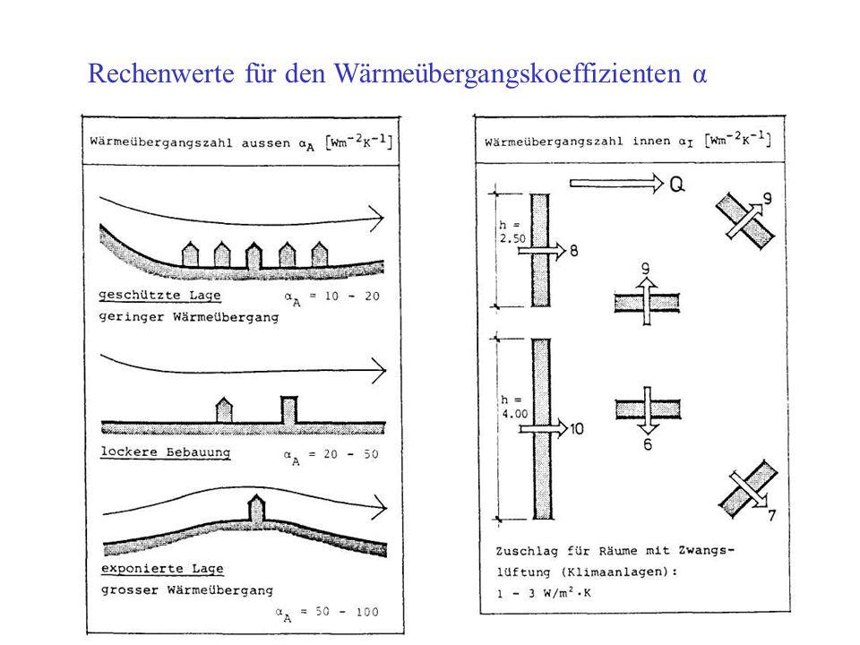 Rechenwerte für den Wärmeübergangskoeffizienten α