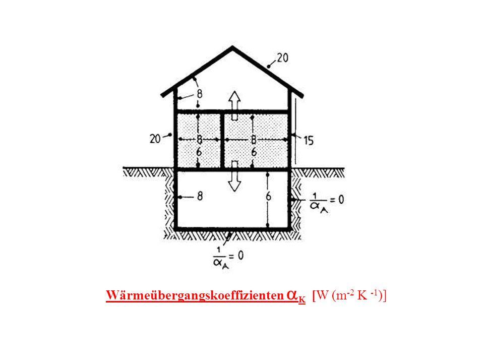 Wärmeübergangskoeffizienten K [W (m -2 K -1 )]