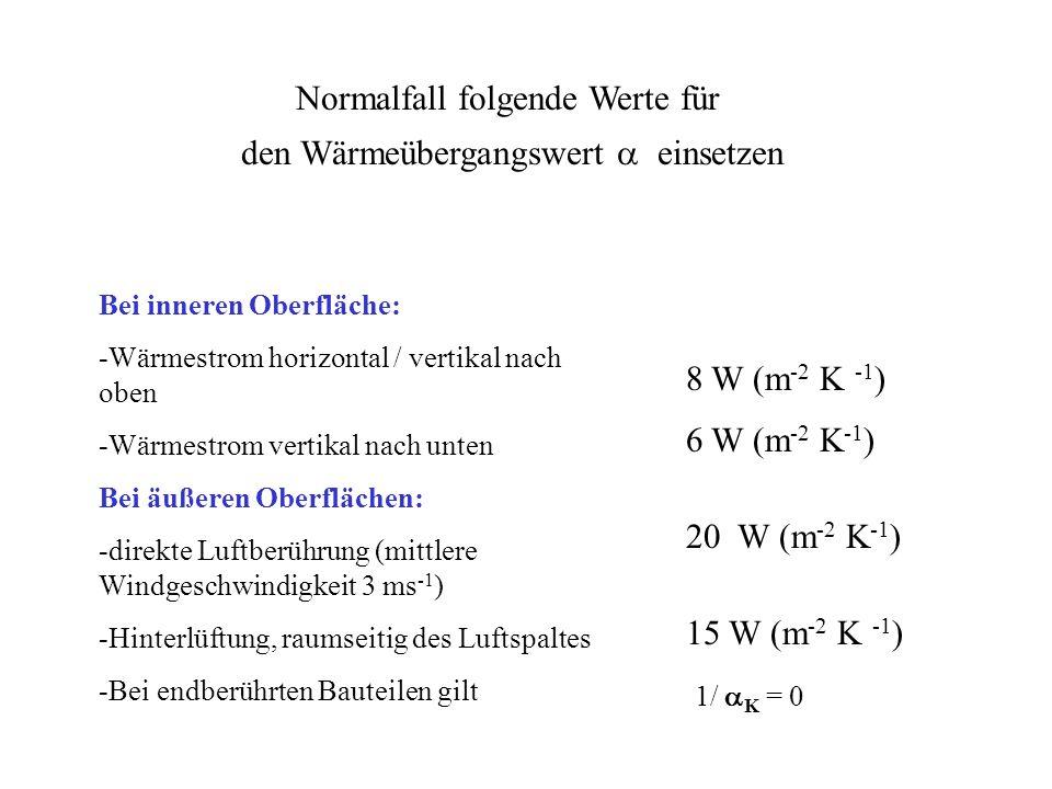 Bei inneren Oberfläche: -Wärmestrom horizontal / vertikal nach oben -Wärmestrom vertikal nach unten Bei äußeren Oberflächen: -direkte Luftberührung (mittlere Windgeschwindigkeit 3 ms -1 ) -Hinterlüftung, raumseitig des Luftspaltes -Bei endberührten Bauteilen gilt 1/ K = 0 6 W (m -2 K -1 ) 20 W (m -2 K -1 ) 15 W (m -2 K -1 ) 8 W (m -2 K -1 ) Normalfall folgende Werte für den Wärmeübergangswert einsetzen