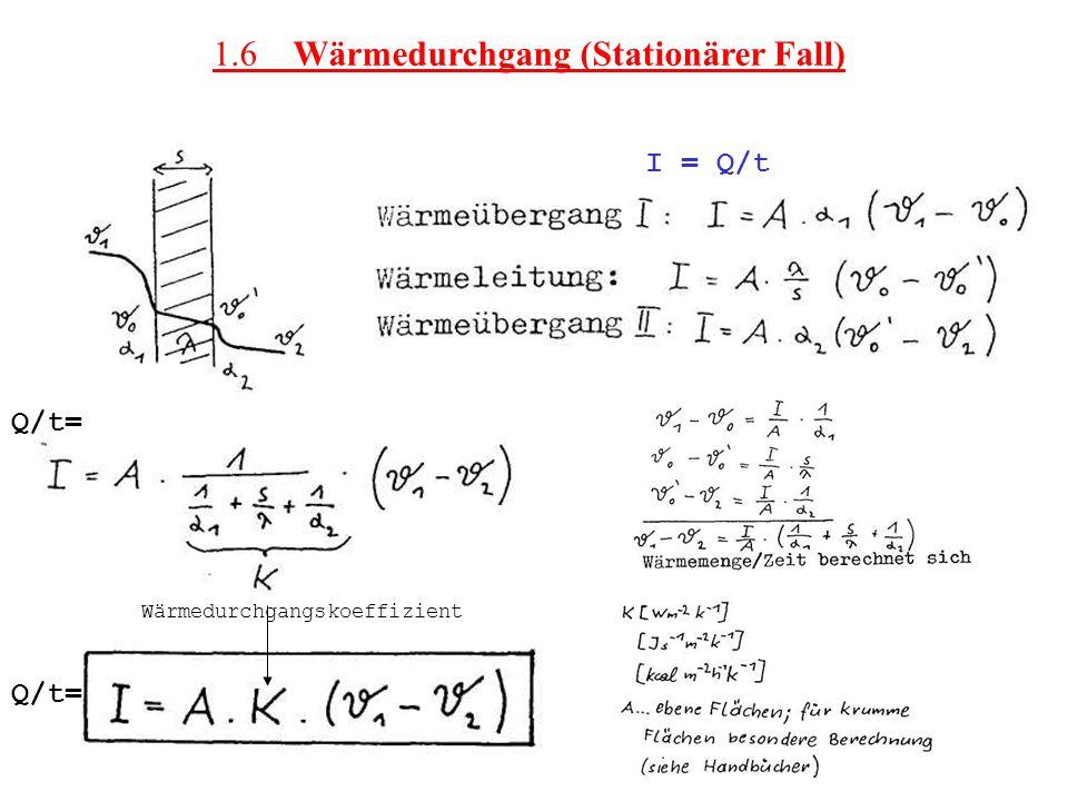 1.6 Wärmedurchgang (Stationärer Fall) Q/t= Wärmedurchgangskoeffizient Q/t= I = Q/t