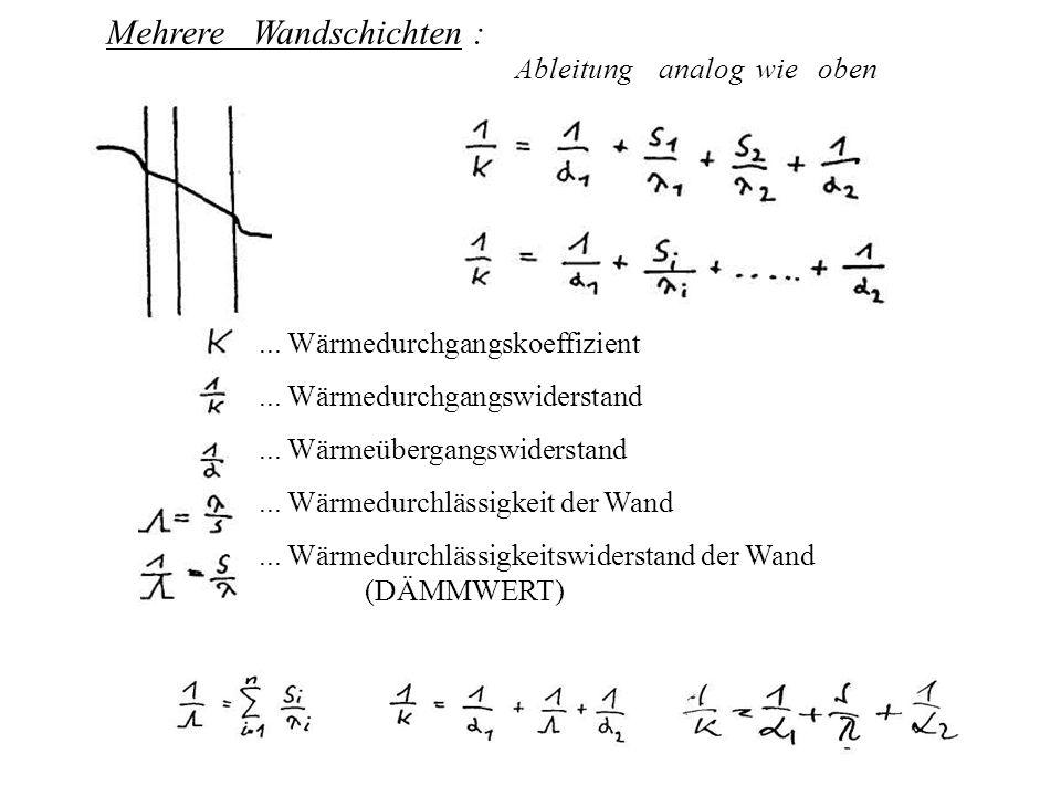 Mehrere Wandschichten : Ableitung analog wie oben...Wärmedurchgangskoeffizient...Wärmedurchgangswiderstand...Wärmeübergangswiderstand...Wärmedurchlässigkeit der Wand...Wärmedurchlässigkeitswiderstand der Wand (DÄMMWERT)...
