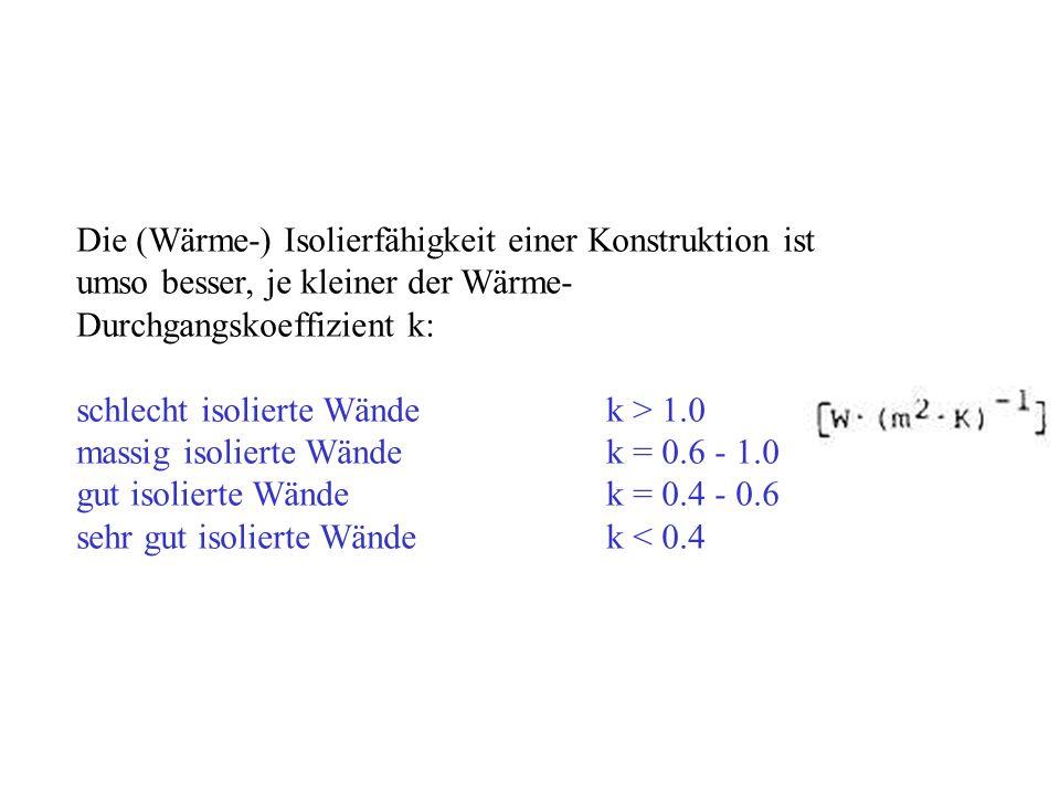 Die (Wärme-) Isolierfähigkeit einer Konstruktion ist umso besser, je kleiner der Wärme- Durchgangskoeffizient k: schlecht isolierte Wändek > 1.0 massig isolierte Wändek = 0.6 - 1.0 gut isolierte Wändek = 0.4 - 0.6 sehr gut isolierte Wändek < 0.4