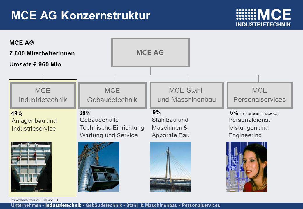 Pressekonferenz MAINTAIN – April 2007 - 3 - Unternehmen Industrietechnik Gebäudetechnik Stahl- & Maschinenbau Personalservices MCE AG Konzernstruktur