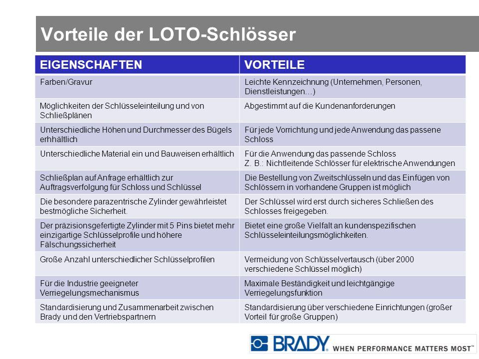 Vorteile der LOTO-Schlösser EIGENSCHAFTENVORTEILE Farben/GravurLeichte Kennzeichnung (Unternehmen, Personen, Dienstleistungen…) Möglichkeiten der Schl