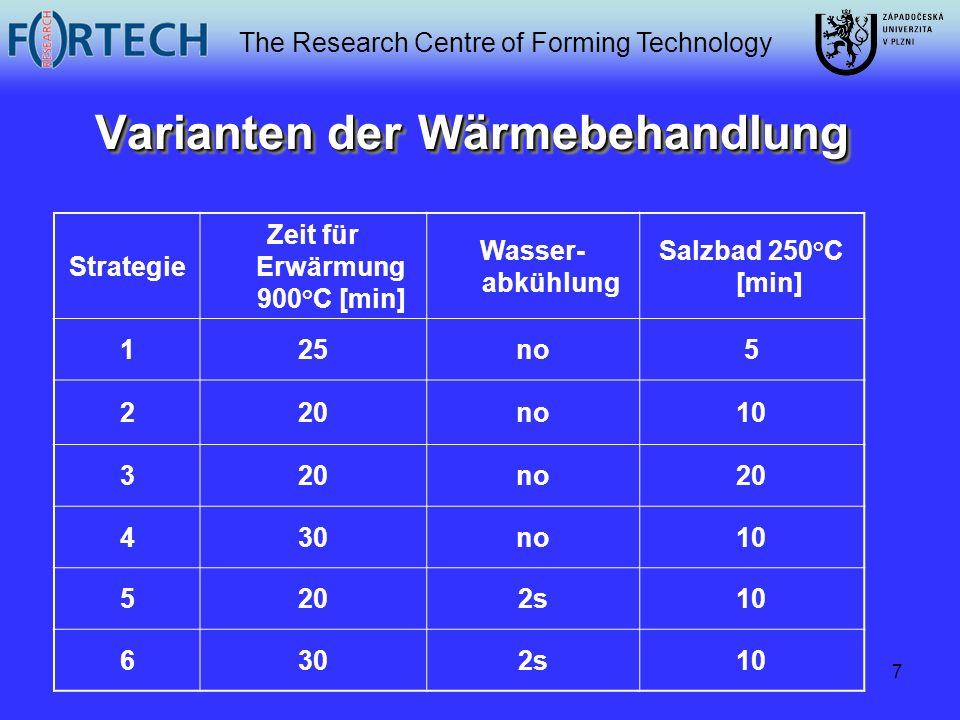 The Research Centre of Forming Technology 7 Varianten der Wärmebehandlung Strategie Zeit für Erwärmung 900°C [min] Wasser- abkühlung Salzbad 250°C [mi