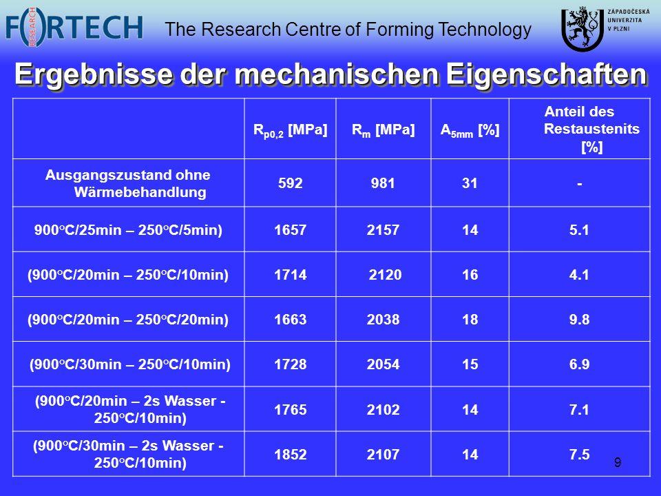The Research Centre of Forming Technology 9 Ergebnisse der mechanischen Eigenschaften R p0,2 [MPa]R m [MPa]A 5mm [%] Anteil des Restaustenits [%] Ausg